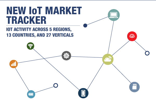 See How You Fit in the IoT