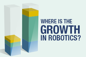 Find out in ABI Research's Robotics Research